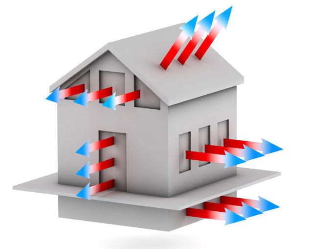 come valutare un appartamento da ristrutturare